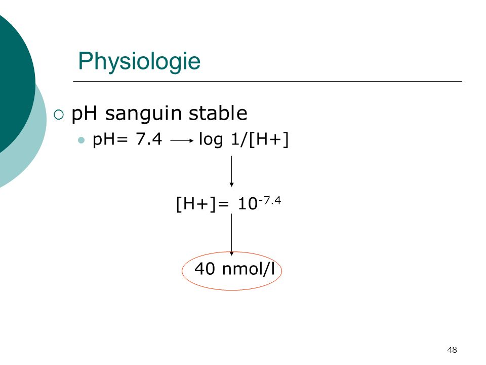 Physiologie pH sanguin stable pH= 7.4 log 1/[H+] [H+]= 10-7.4